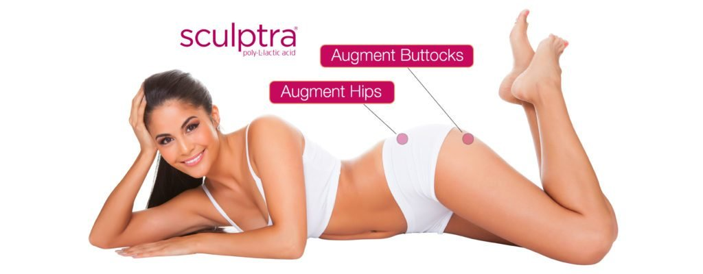 Sculptra Red Bank NJ – Synergy Wellness and MediSpa